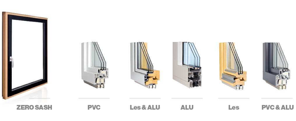 Profili okvirov  Čeprav večino površine okna prekriva steklena površina, o končnih lastnostih okna v veliki meri odloča profil okenskega okvira. Okvir mora biti kakovostno izdelan, da bo okno lahko na dolgi rok dobro opravljalo svoje naloge. Tudi material profila neposredno vpliva na ključne lastnosti okna.  Sami profili okenskih okvirov so zelo dovršeni. Skupaj s primerno izbranim steklom služijo vrhunski zvočni in toplotni izolaciji, pri tem je zelo pomembno, da imata profil in steklo čim bolj izenačene izolacijske vrednosti. Profili so podrobno načrtovani in natančno izdelani, običajno imajo več komor in tesnil, s katerimi dosegajo brezhibno tesnjenje in dobro izolacijo.     Načini odpiranja  Pri načinih odpiranja ni pametno pretirano komplicirati. Odlično se obnese standardno okensko okovje, ki omogoča enostavno vrtljivo odpiranje navznoter ali navzven, levo ali desno. Zelo priročna je tudi možnost odpiranja v nagib, ventus ali kip.  Kadar želimo odpirati večje steklene površine, kot so panoramske stene in velika balkonska vrata, je najprimernejša ena od oblik drsnega odpiranja. Premične steklene stene se v sodobnih bivalnih okoljih zelo dobro obnesejo in poskrbijo za povezanost notranjosti z zunanjim okoljem. Tudi tukaj lahko izberete med ročnim načinom odpiranja ali pa izberete električni pomik z različnimi načini upravljanja.  Trend so tudi velike fiksne steklene površine, ki se ne odpirajo, prostor pa zalagajo s svetlobo, poskrbijo za razgled in energetske prihranke.   Okovje in kljuke  Okna odpiramo in zapiramo s pomočjo okovja, na katerega je okno nameščeno, mehanizem pa običajno upravljamo s kljuko. Na tem področju je kar nekaj izbire, a spet velja, da se splača izbrati elegantne in učinkovite rešitve.  Edini različici okovja sta vidno okovje in skrito okovje v profil, ki je vedno bolj priljubljeno zaradi lepšega izgleda okna in večje varnosti.  Kljuke so prav tako pomemben funkcijski in estetski element okna. Poleg enostavnega odpiranja sodobne kljuke z 